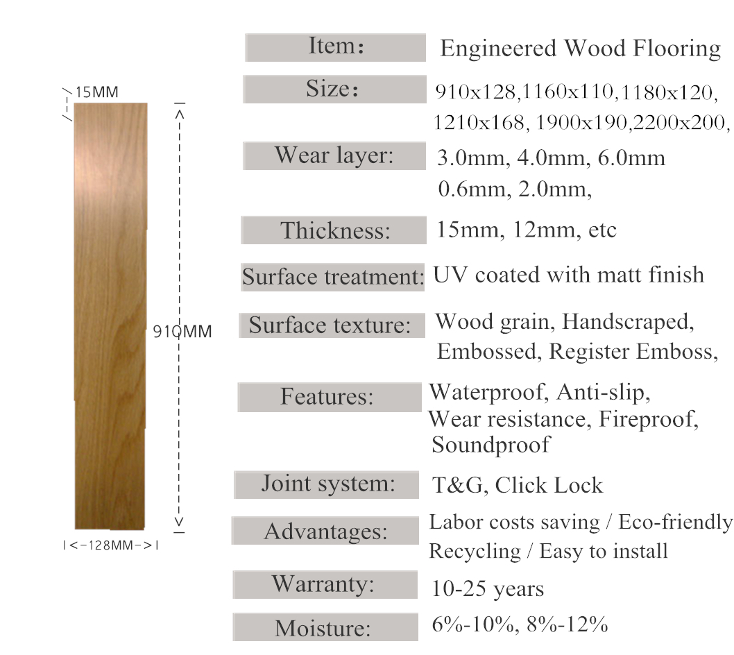 engineered wood flooring size